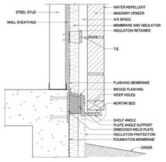 Concrete Support at Base - Steel - Detail Image Concrete Architecture, Architecture Drawings, Architecture Details, Brick Detail, Steel Detail, Curtain Wall Detail, Building Extension, Architectural Engineering, Masonry Wall