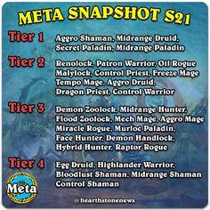 #hearthstone Meta Snapshot   S21