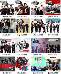 Big Time Rush - big-time-rush Fan Art