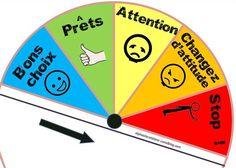 Classroom Management: noise control. Baromètre bruit