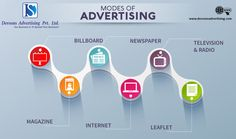 #Advertising is very #important to reach people. #Devsons_Advertising