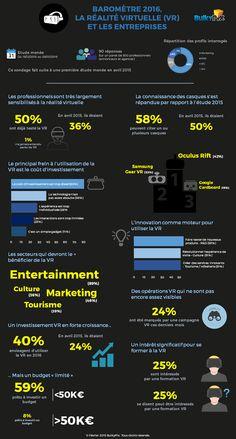 Comment les entreprises s'approprient la réalité virtuelle ? - Etude Marketing - l'ADN