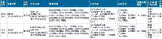 Interesante: El Meizu Note 2 se deja ver en un documento oficial chino