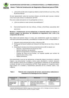 MACROPROCESO GESTIÓN PARA LA ATENCIÓN INTEGRAL A LA PRIMERA INFANCIA  Anexo 1 Taller de Construcción de Diagnóstico Situaci...