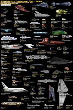 "Starship size Comparison - the SMALL ships - The question is, just how big is ""big""? [10 pixels = 1 meter] From Star Wars, Battlestar Galactica (1978) & (2003), Babylon 5, Galaxy Quest, Stargate Universe, Stargate Atlantis, Stargate SG-1, Star Trek, Andromeda, USA fighters & Space shuttle, Space: Above & Beyond, 2001: A Space Odyssey, Spaceballs, Farscape, and even FIREFLY!"