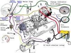 d62d14696e243095cd11a1dbfaa7753d gmc motorhome 12 volt wiring and battery tray gmc motorhome pinterest gmc gmc motorhome wiring diagram at n-0.co