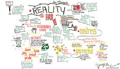 REALITY IS BROKEN: WHY GAMES MAKE US BETTER #gamification #gameful