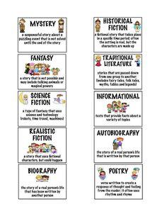 what is genre in literature pdf