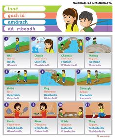 Gaeilge (With images) Graphic Organisers, Gaelic Words, Moving To Ireland, Irish Language, 5th Class, Scottish Gaelic, Irish Celtic, Celtic Pride, Primary Teaching