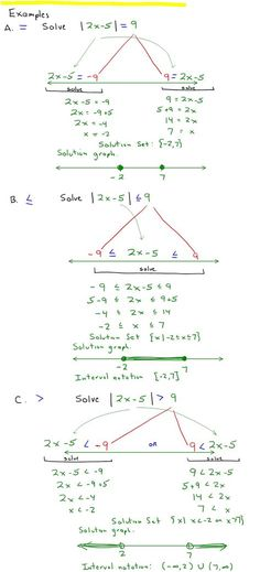"""Another pinner said, """"I have a way of organizing the steps for solving absolute value equations and inequalities I thought was simple, straight-forward and easy to explain. (I am still trying to do a better job o…"""" Math For Kids, Fun Math, Maths, Valeur Absolue, Absolute Value Inequalities, College Math, Math Formulas, E Mc2, Math Notebooks"""
