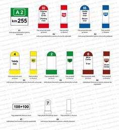 sigeurotrafic-indicatoare-rutiere-kilometrice-si-hectometrice Bar Chart, Periodic Table, Diagram, Pets, Periodic Table Chart, Periotic Table, Bar Graphs, Animals And Pets