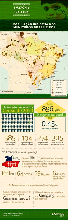 Amazônia Indígena: saiba sobre a pluralidade étnica do Brasil http://www.portalamazonia.com.br/editoria/atualidades/amazonia-indigena-saiba-sobre-a-pluralidade-etnica-do-brasil/