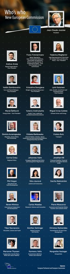 New-European-Commission-the-commissioners-and-their-portfolios