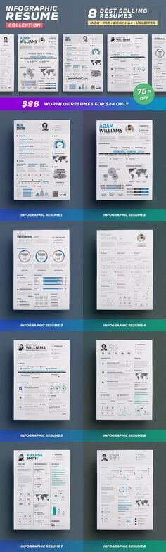 In a competitive job market it's tempting to want to make yourself stand out. And since we are such a visually driven culture, it's not surprising that job seekers are considering turning their resumes into infographics. The infographic resume is a great way to show your creativity, design sensibility, and personality. This collection of 8 visual infographic resumes are the perfect match for the jobseekers who want to stand out.