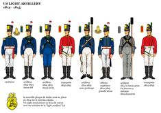 War of 1812 Uniforms American | ... in detail here:Les uniforms of the light artillery on 1812 / 1814