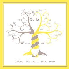 Custom Family Tree by ShabbyLadybug on Etsy