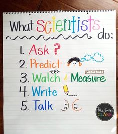 What scientists do --  Kindergarten science