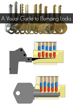 A Visual Guide to Bumping Locks   ACE Hackware