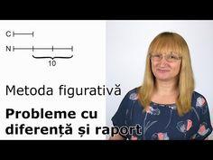 Metoda figurativă – Probleme cu diferență și raport – Mate cu Cristina Kids Education, Youtube, Classroom, Math, 1, Calculator, Homeschooling, Google, Childhood Education