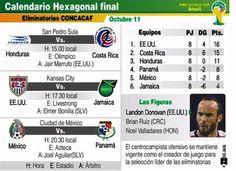 (Infografía) Información de la Jornada 9 de la Hexagonal de Concacaf