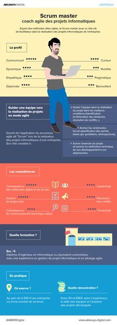 [Infographie] Le metier de #Scrum Master