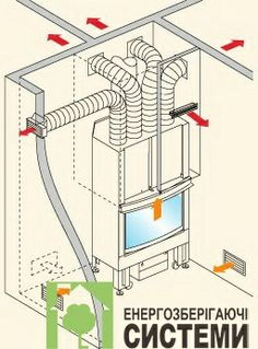 Heat recovery ventilator diagram google search eco pinterest convention ccuart Images