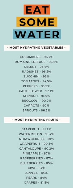 Eat Some Water: How to Hydrate with Fruits and Vegetables - Thyme Is Honey Get Healthy, Healthy Habits, Healthy Tips, Healthy Snacks, Snacks List, Healthy Recipes, Yummy Recipes, Health Facts, Health And Nutrition