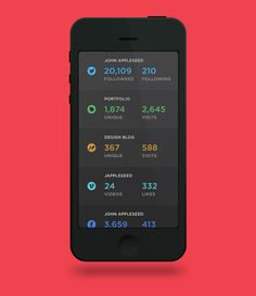 http://www.aisleone.net/2014/ui-design/cull-app/
