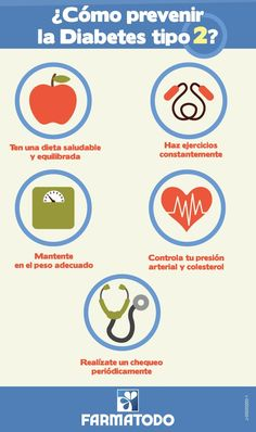 Vive con Diabetes - ¿Cómo prevenir la diabetes tipo 2?