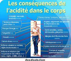 Listes des aliments alcalinisants et acidifiants - Bien être, santé, relaxation, massage, stress, shiatsu, Qi Qong; phytothérapie, remède de grand-mère