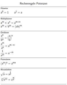 Mathe ist einfach: Rechenregeln Potenzen