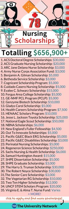 Scholarships Here is a selection of Nursing Scholarships that are listed on .Here is a selection of Nursing Scholarships that are listed on . College Nursing, Nursing School Notes, Nursing Tips, Nursing Schools, Ob Nursing, College Tips, Nursing Degree, Nursing Programs, Rn Programs