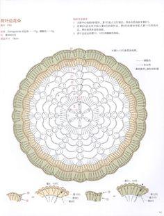 맨드라민 꽃을 연상시키는 도일리 도안 이 도일리는 정말 정성으로 탄생시키는 도일리인것 같다 그러니 나...