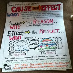 Cause and effect anchor chart- reading