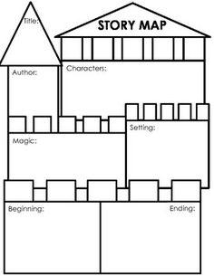 Mrs FDK Doyle - Kindergarten: Fairy Tale - Story Map