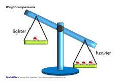 Weight comparison sheets (SB1156) - SparkleBox