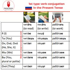 Learn Russian Online, Verb Conjugation, Writing, Learning, Studying, Being A Writer, Study, Teaching, Letter