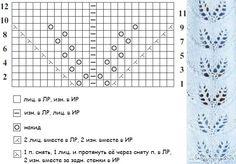 узор спицами ветка с листочками без дырочек со схемами: 11 тыс изображений найдено в Яндекс.Картинках