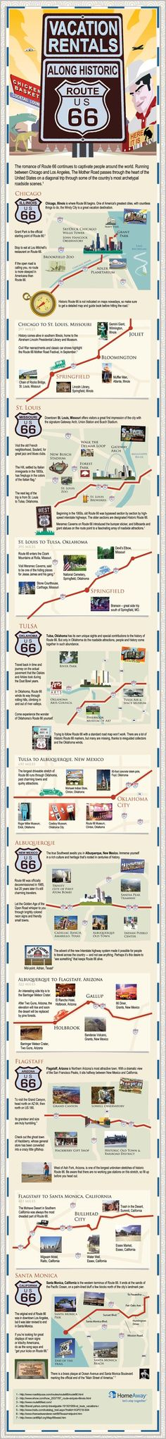 Things to Do and Vacation Rentals Along Historic Route 66 - An Infographic from HomeAway Travel Ideas