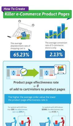 Produktseite E Commerce Ausschnitt - BZ