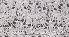 Reverse engineering an Estonian lace pattern | Twosheep