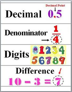 Numbers + Operations Math Word Wall Cards - Grades 3-5