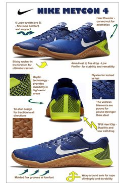 new product 4ddc2 5ff23 Nike Metcon 4 vs Nike Metcon 3 Training Shoe (BEST CROSSFIT SHOE FOR 2018)
