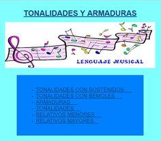 El Lenguaje Musical de Fátima: TRABAJAMOS LAS DIFERENTES TONALIDADES Y ARMADURAS