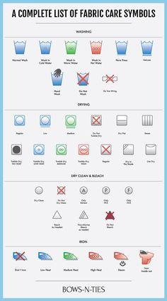 Menswear Fabric Care Symbols