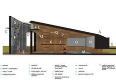 Modern Playhouse - Ralston O'Neill