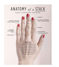 anatomy of a stack