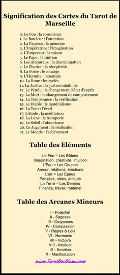 La signification des Cartes du #TarotMarseille  #inspiration #infographic