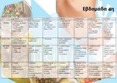 Περιττά κιλά, τέλος! Η δίαιτα που θα διώξει το λίπος από το σώμα σου... - Tlife.gr Better Life, Health Fitness, Fat, Wellness, Weight Loss, Healthy Recipes, Diet, Losing Weight, Healthy Food Recipes