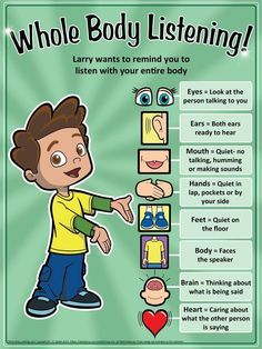 """Poster for """"Whole Body Listening""""  A cartoon drawing of a child, """"Larry"""" points at a chart with images of various body parts and tips for """"whole body listening""""   Eyes: Look at the person talking to you Ears: Both ears ready to hear Mouth:  Quiet, no talking, humming or making sounds Hands: Quiet, in lap, pockets or by your side Feet: Quiet on the floor Body:  Faces the speaker Brain:  Thinking about what is being said Heart: Caring about what the other person is saying"""